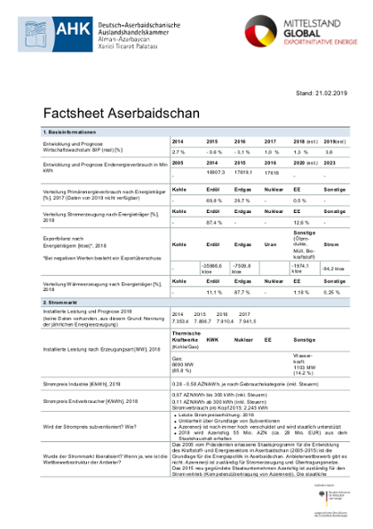 Factsheet Aserbaidschan