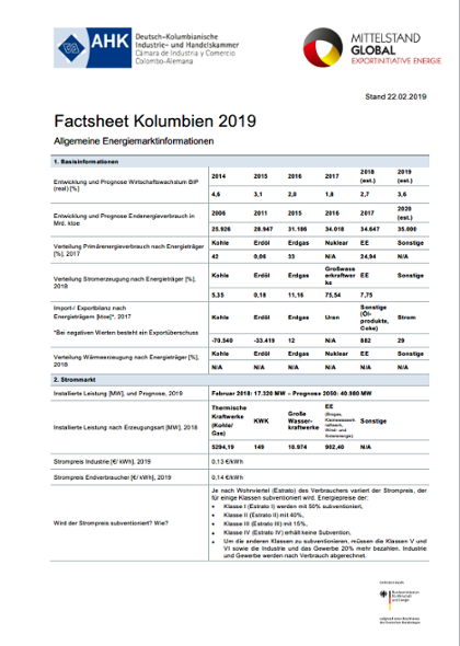 Factsheet Kolumbien