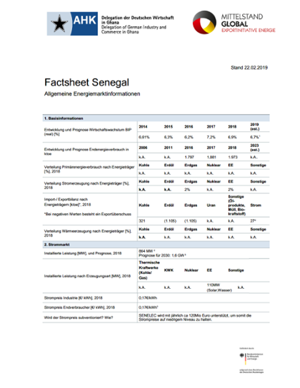 Factsheet Senegal