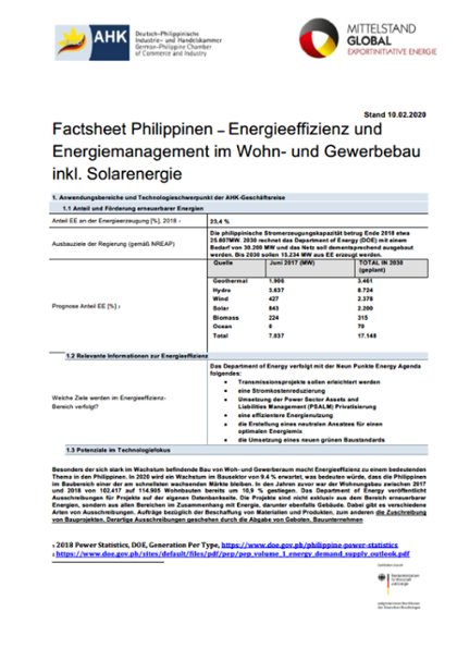 Technologie-Factsheet Philippinen
