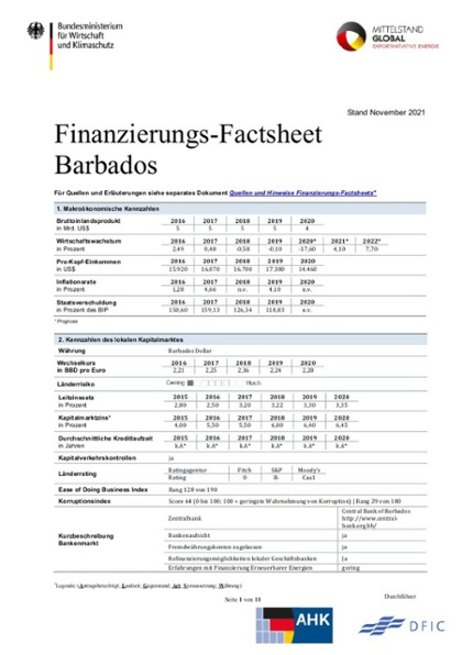 Cover des Factsheets